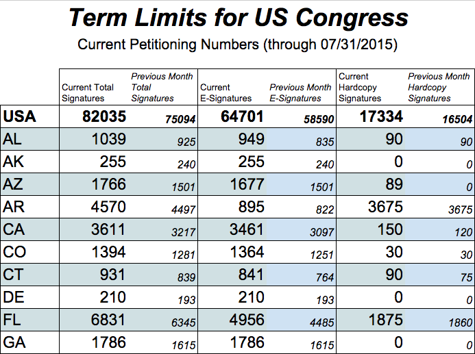 term limits in congress essay Term limits for congress i believe that term limits should be placed on our congressmen and women because it would allow for a more efficient congress the.